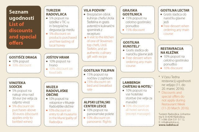 kartica ugodnosti adele-2